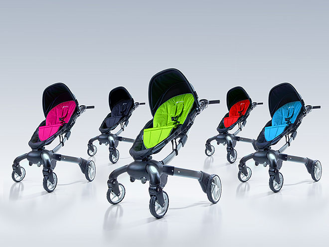 Baby Strollers Similar to Baby Jogger Mini