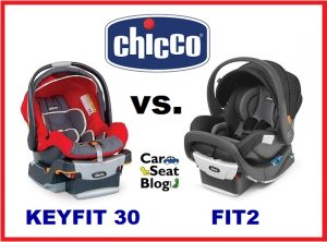 Infant car seats similar to Chicco Keyfit